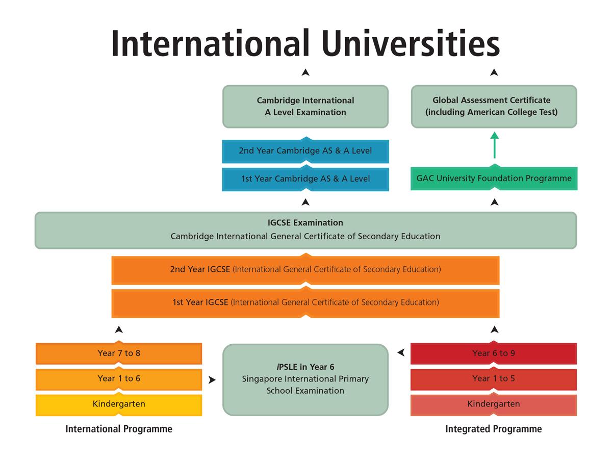 Educational Programmes (KW in VN)